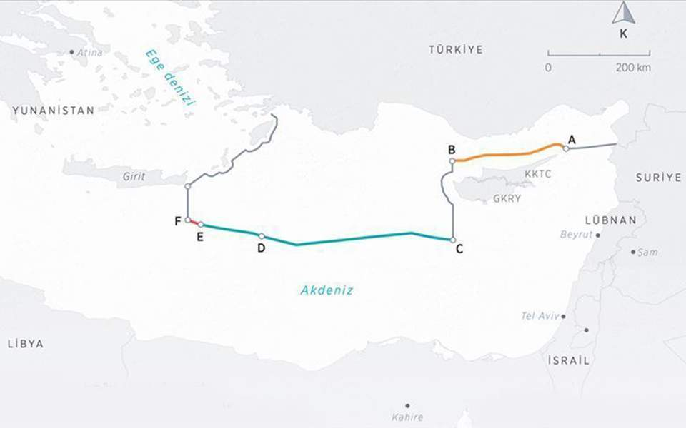 Libya - Turkey Accord