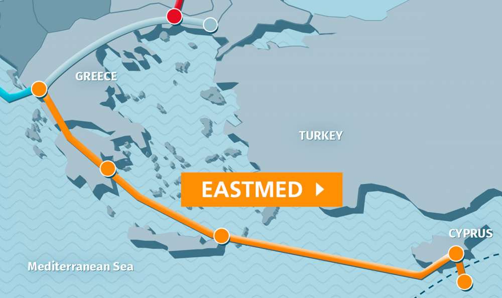 EastMed Pipeline
