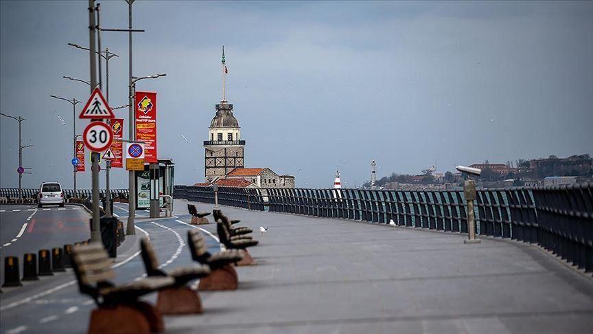 Turkey Covid-19 Curfew
